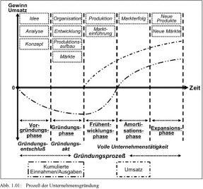 Graphik nach Prof. T. Hering
